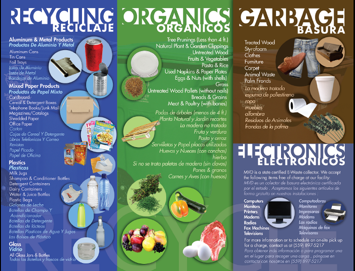 Residential Recycling Brochure - Page 2 (PNG)